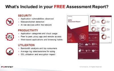 FREE Cyber Threat Assessment